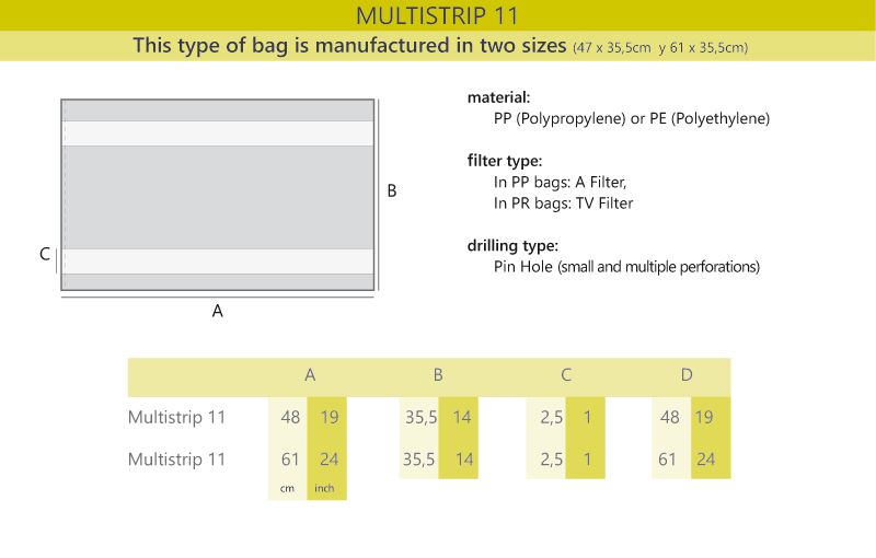 Information of multistrip11