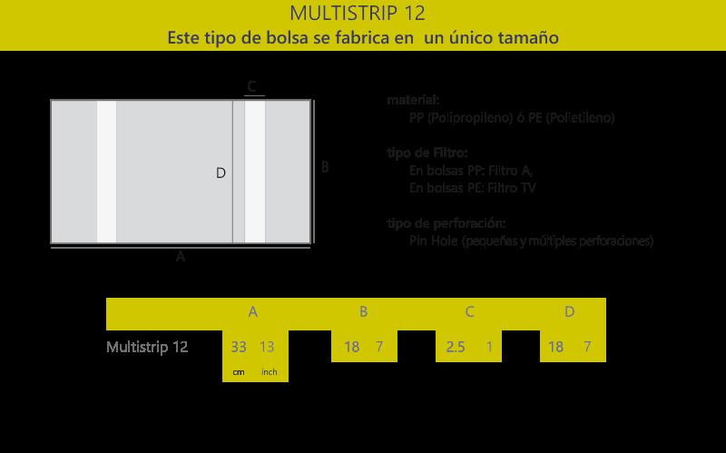 Informacion de bolsa multistrip12