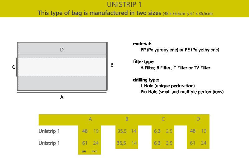 Information of unistrip1