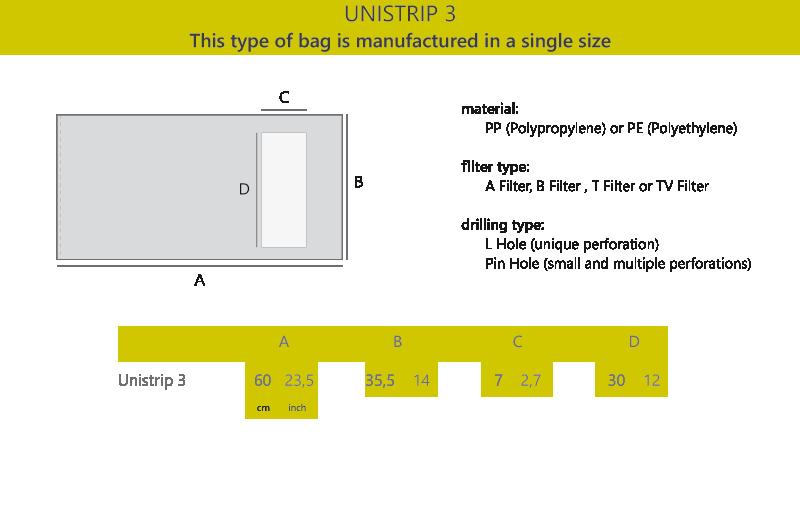 Information of unistrip3