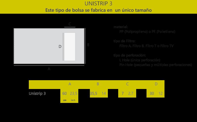 Informacion de bolsa unistrip3